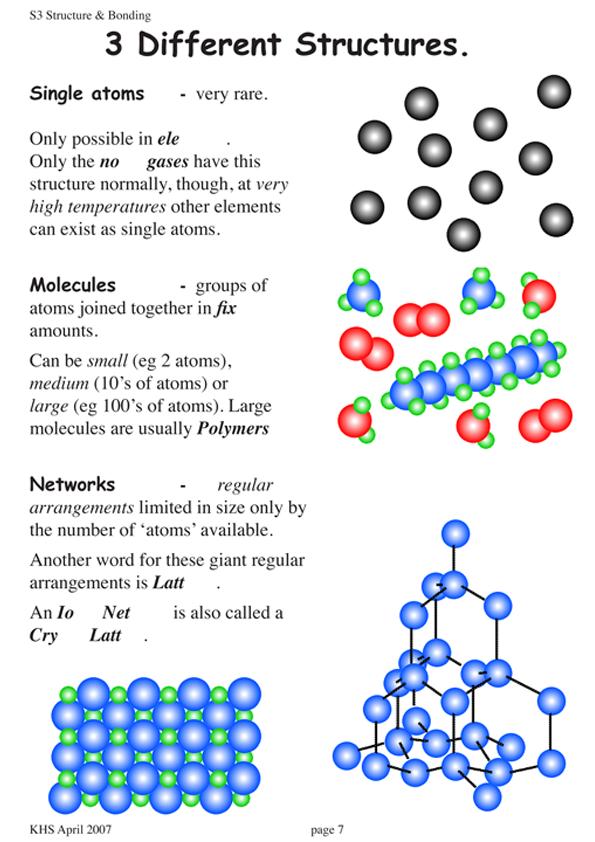 structure and bonding Structure and bonding in boron carbide: the invincibility of imperfectionsw musiri m balakrishnarajan,z pattath d pancharatna and roald hoffmann.