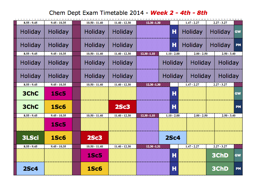 grade 11 chemistry notes pdf